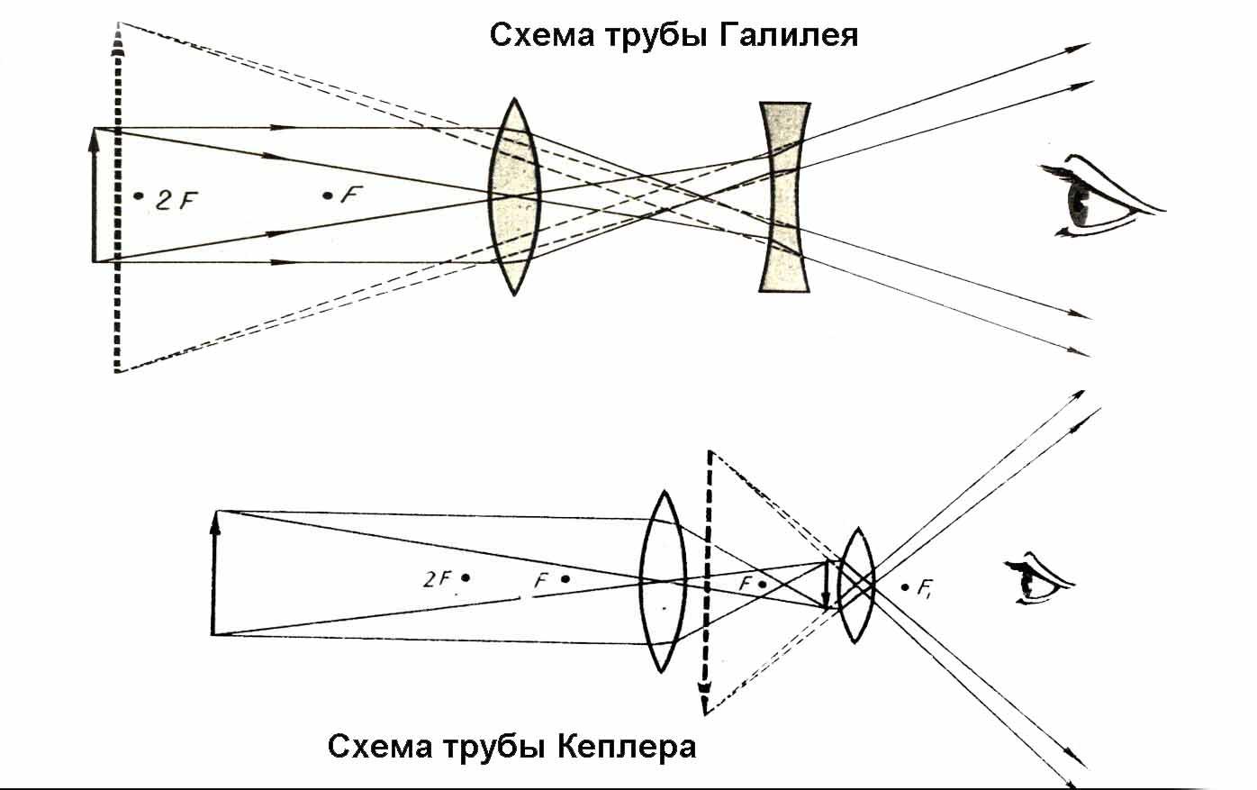 Схема подсоединения стартера на мопеде